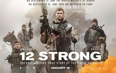 '12 Strong' honors our military in action-packed thriller
