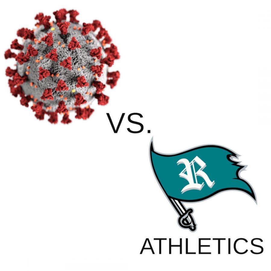 Covid vs. Reagan Athletics